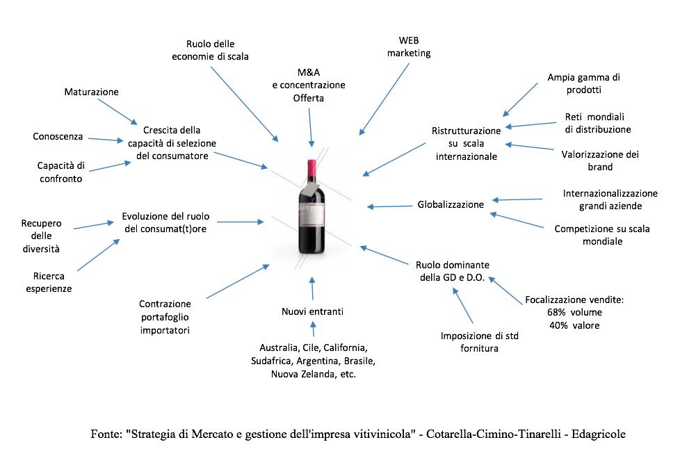 crisi e opportunita vino coronavirus