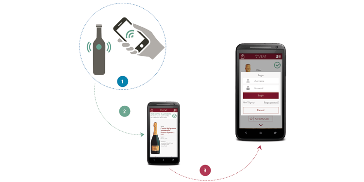 Etichette NFC. Il vino parla dallo smartphone